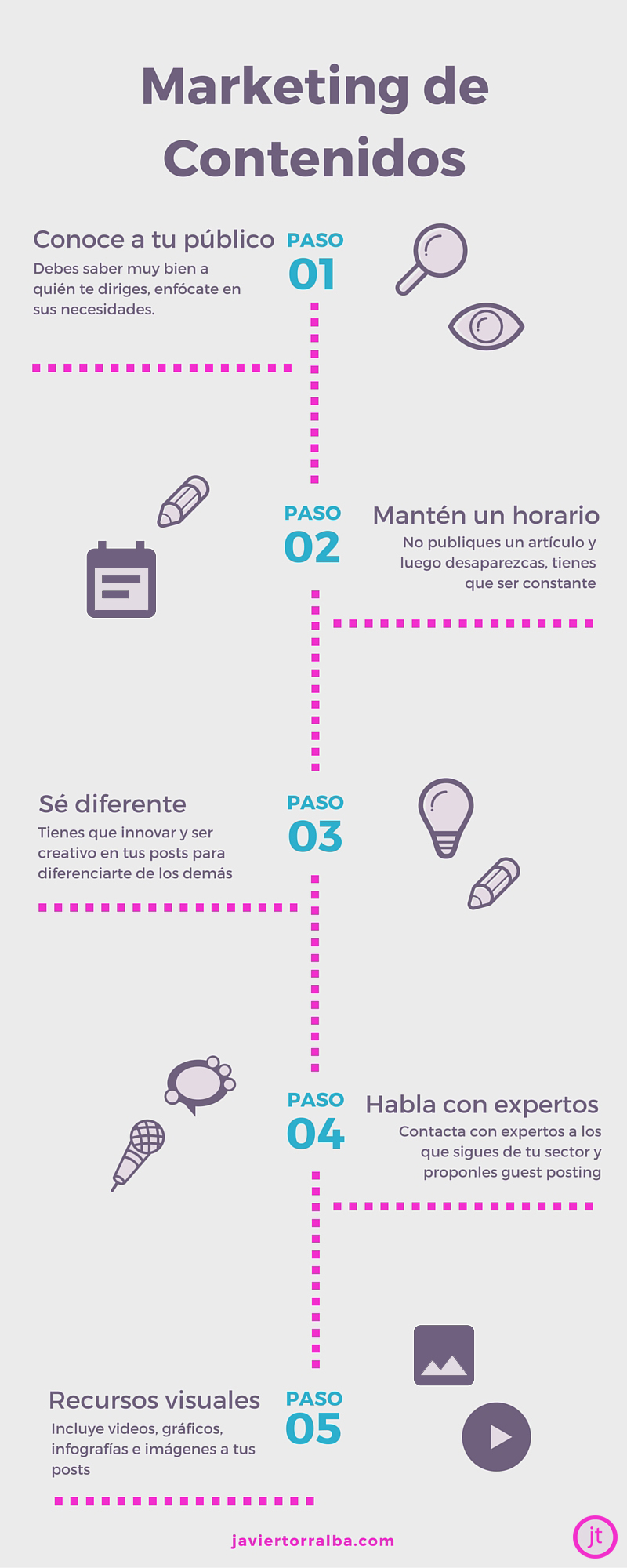 Marketing de contenidos en infografía