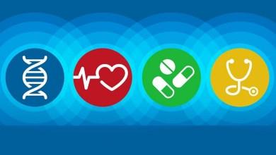 Photo of لسلامة صحتك : أشياء لاتستعملها مع غيرك!