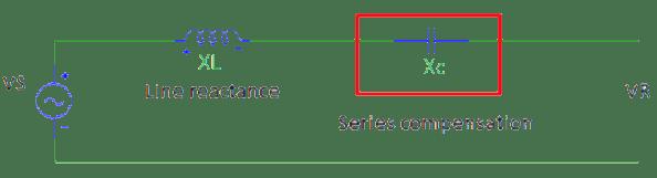 Simple Series Compensation Diagram