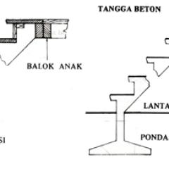 Pasang Atap Baja Ringan Bekasi Struktur Bangunan Rumah /gedung 2   Jayawan