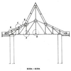 Jasa Pemasangan Baja Ringan Di Depok Struktur Bangunan Rumah /gedung Part3 | Jayawan