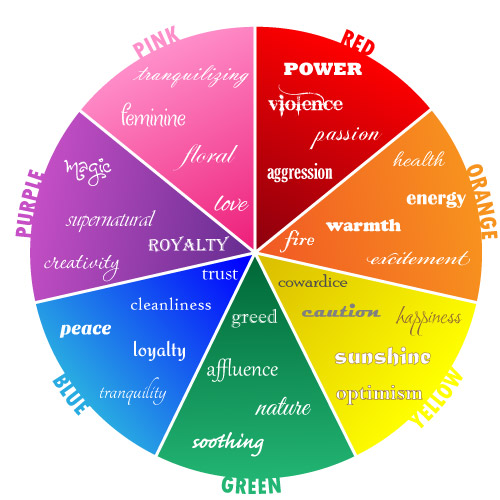 spiritual meaning of colors