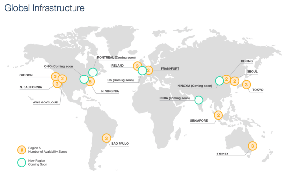 AWS Regions Availability Zones and Edge Locations