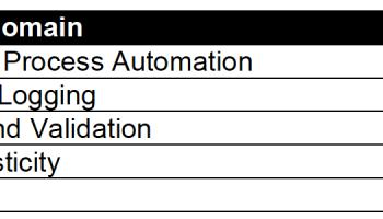 AWS CloudWatch – Certification | Jayendra's Blog