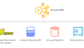 AWS Elastic Map Reduce – EMR – Certification | Jayendra's Blog