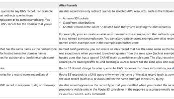 AWS Route 53 Routing Policy - Certification
