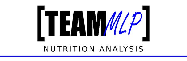 nutrition analysis