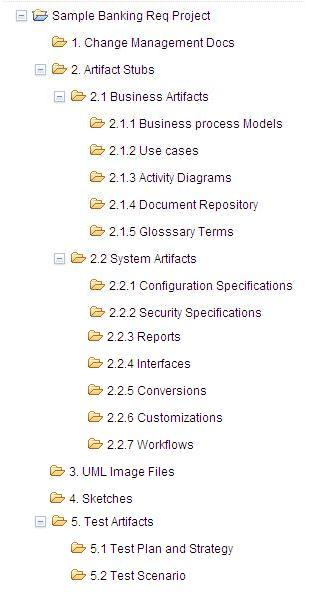 How to customize process and project templates in Rational