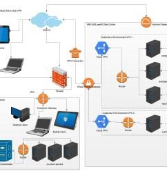 network diagram professional tier 1v4 1 jpg [ 2994 x 2116 Pixel ]