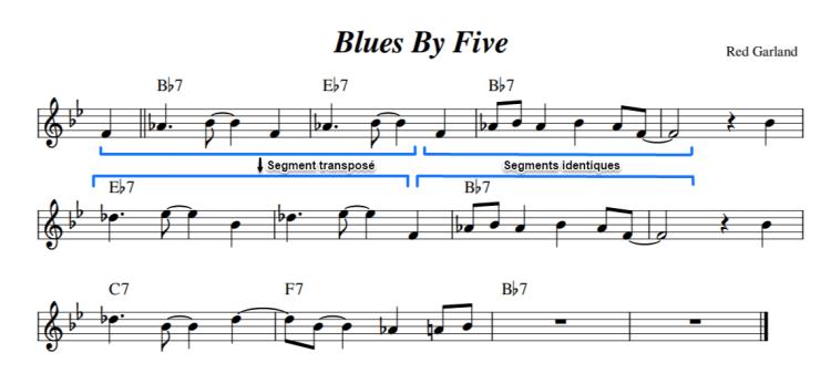 Blues By Five avec Segment de Question transposé