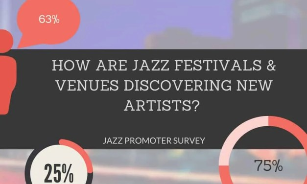 Tips from 40+ International Jazz Festival & Club Promoters