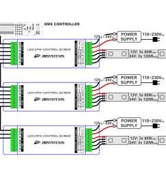 dmx jb systems led dmx control controller psu on dmx switch diagram dali lighting circuit  [ 1600 x 1600 Pixel ]