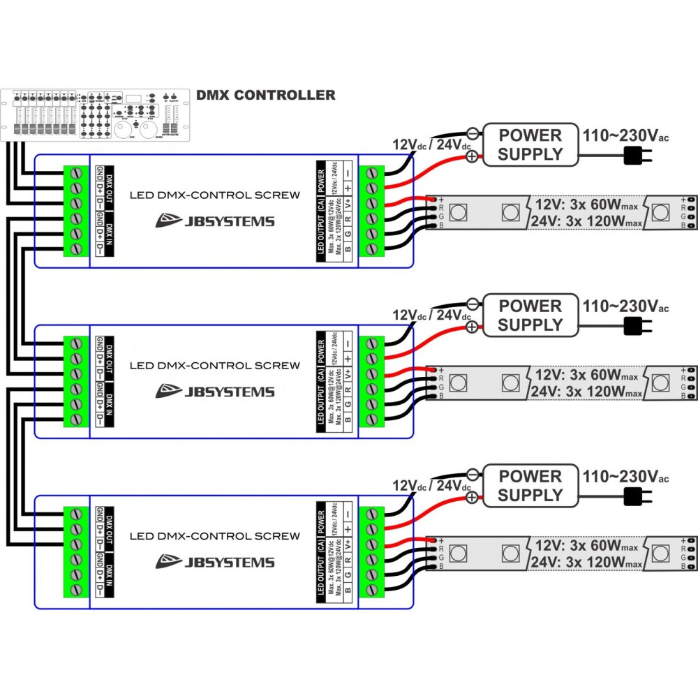 medium resolution of  dmx jb systems led dmx control controller psu on dmx switch diagram dali lighting circuit