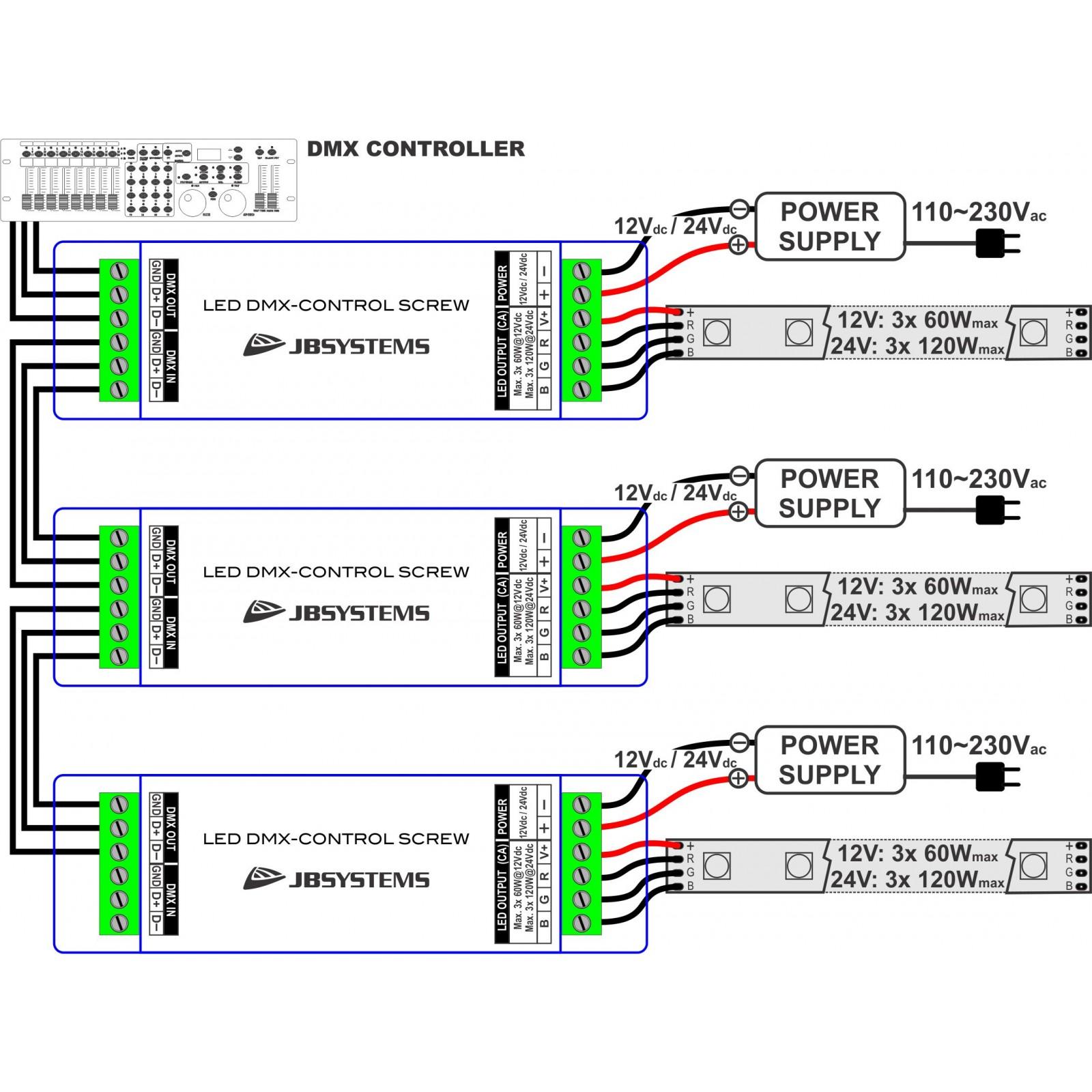 hight resolution of  dmx jb systems led dmx control controller psu on dmx switch diagram dali lighting circuit