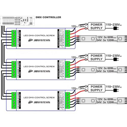 small resolution of  dmx jb systems led dmx control controller psu on dmx switch diagram dali lighting circuit