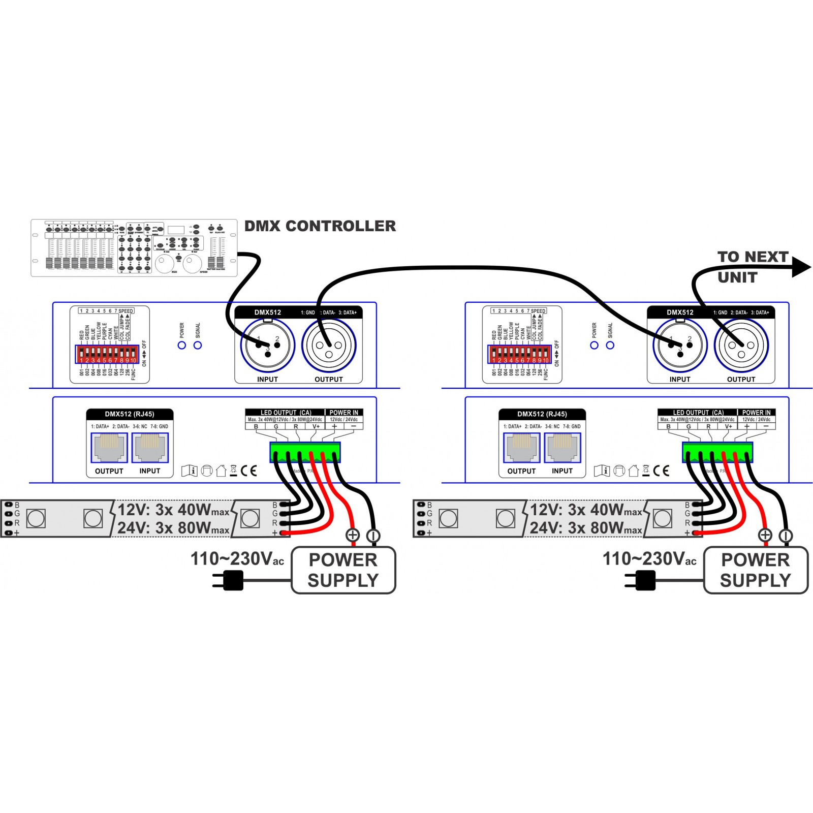 Dmx Decoder Wiring Diagram 6 Pin Control