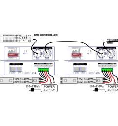 b1 led dmx control xlr [ 1600 x 1600 Pixel ]