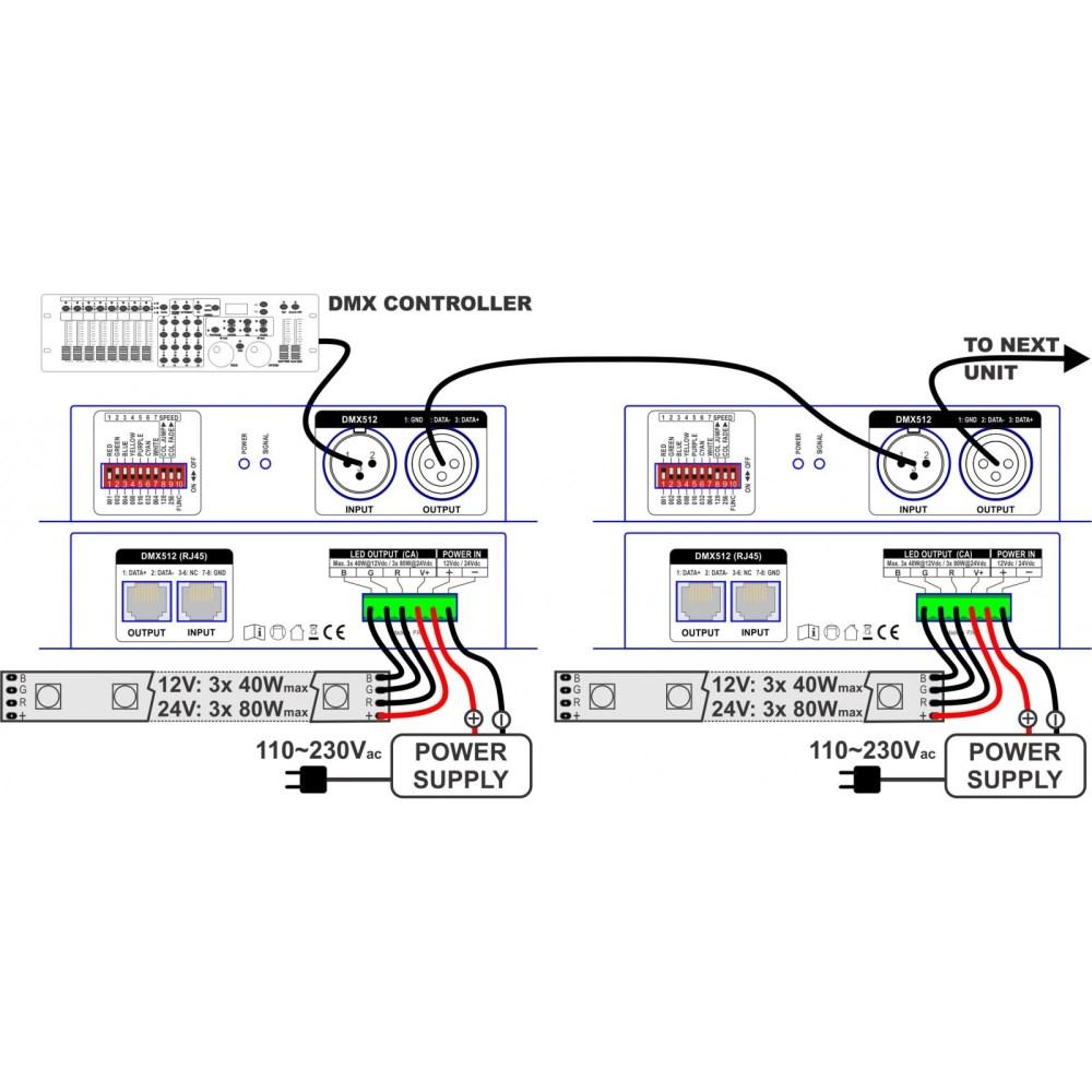 medium resolution of b1 led dmx control xlr