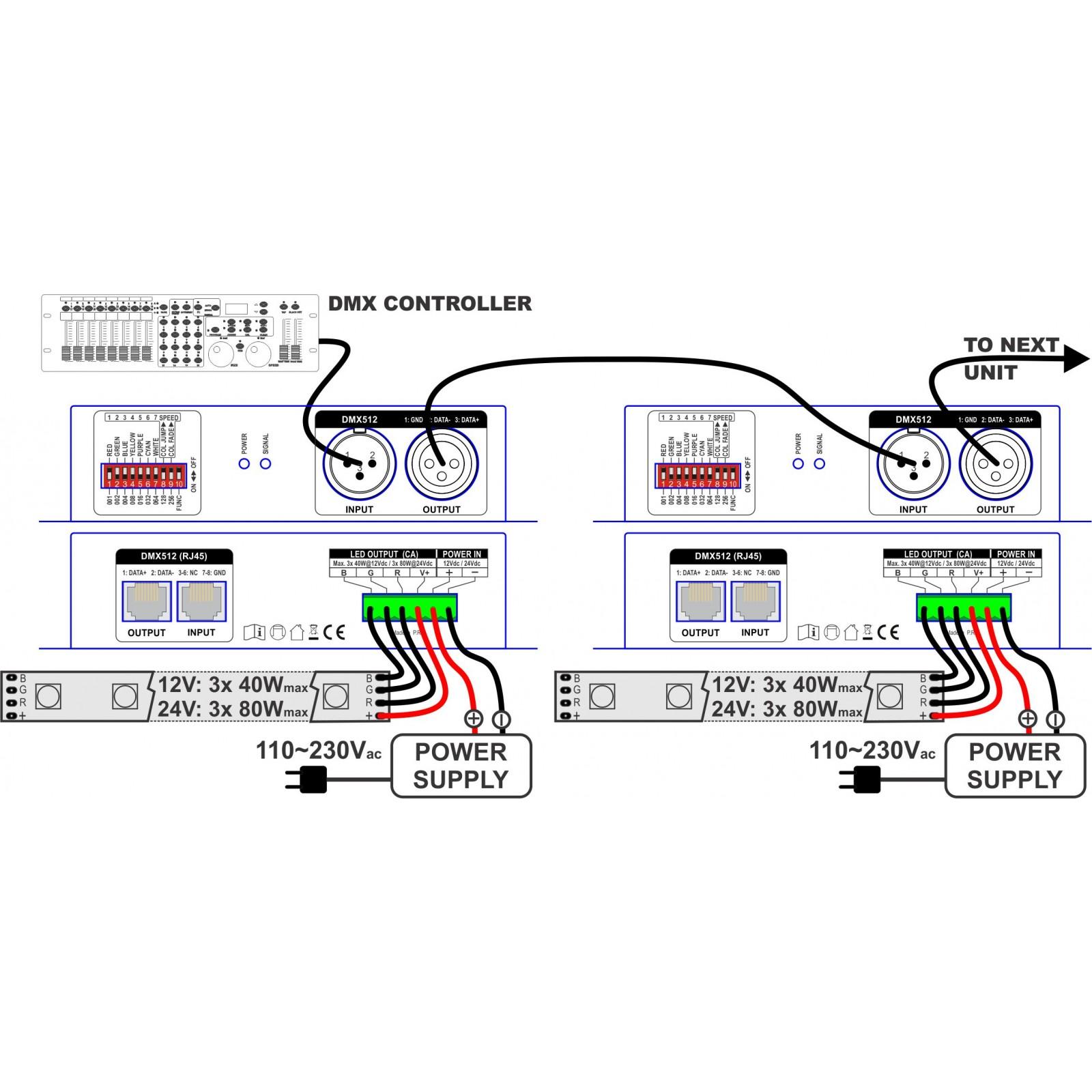 hight resolution of b1 led dmx control xlr