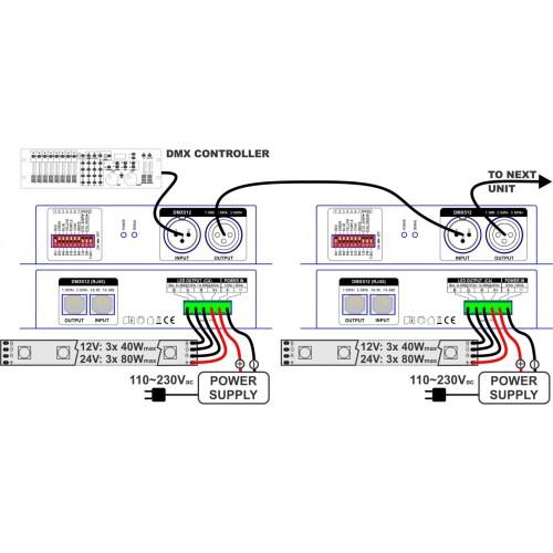 small resolution of b1 led dmx control xlr