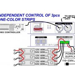 b2 led dmx control xlr [ 1600 x 1600 Pixel ]