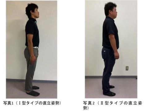 """写真左のような""""肩が前に出ない""""直立姿勢がⅠ型タイプ、写真右のような""""肩が前に出る""""直立姿勢がⅡ型タイプだ"""