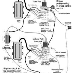 Strat Wiring Diagram Bridge Tone Turn Signal Module Harley Davidson S Deluxe Pickups For Stratocaster And Jbe Jazzmaster Two