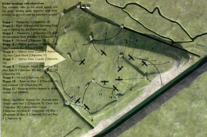 Imagem esquemática da fortaleza de Eben-Emael e dos pontos de pouso dos planadores alemães.