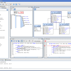 Sequence Diagram Tool Open Source How To Generate Uml Diagrams From Java Code Reader 2006 05 14