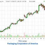 This Week's Trading Picks – 09.01.14