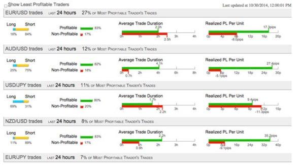trader-statistics-oanda