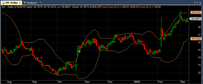 ivc example trade