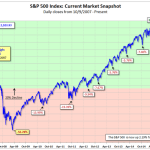 This Week's Stock Picks – 08.03.15