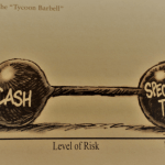 Limit Risk And Capture Upside With A Barbell Trading Strategy