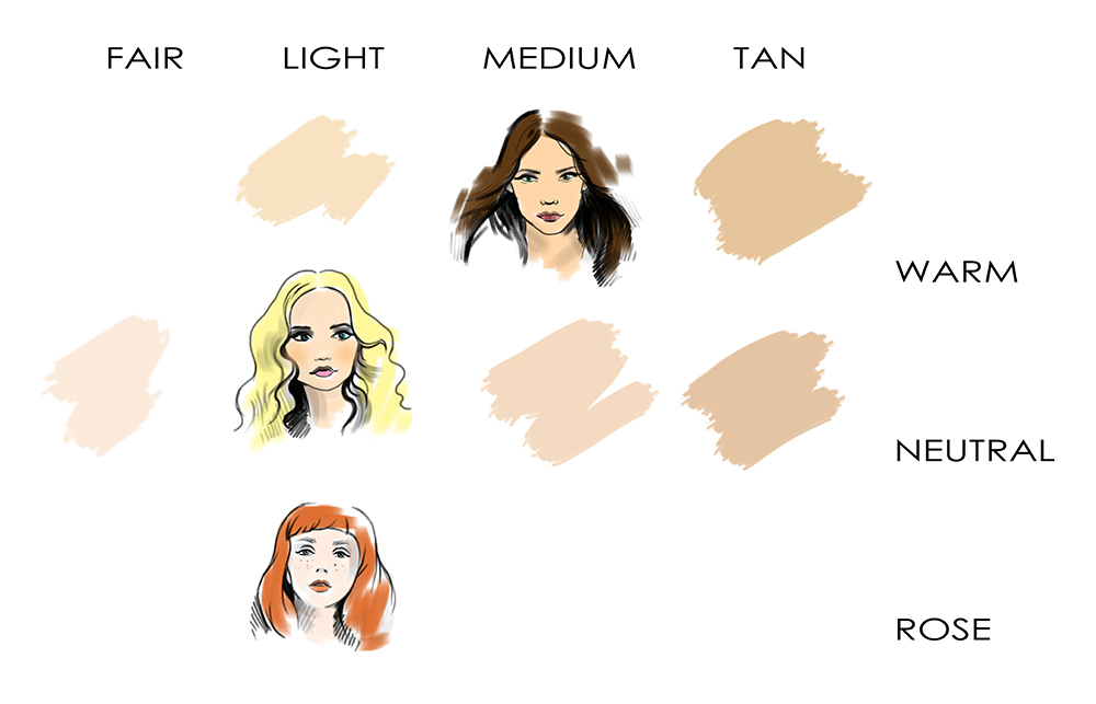 how to choose mineral makeup color