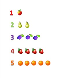 The Hungry Caterpillar Numbers Practice
