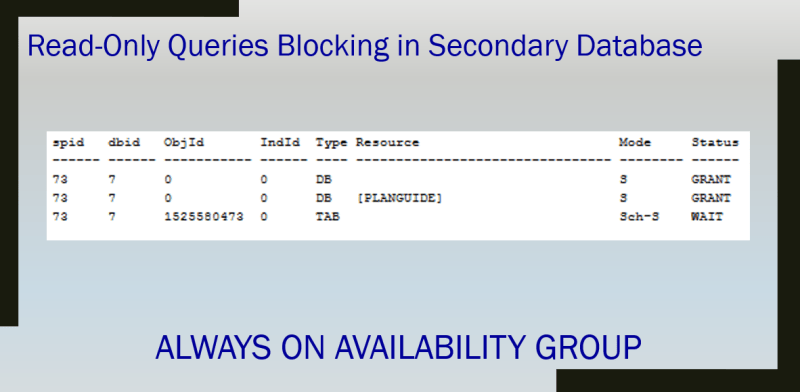 Read-Only Select Queries Getting Blocked on Always On Secondary Database by REDO thread