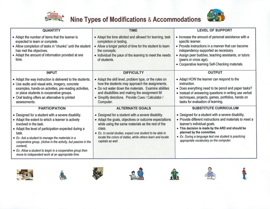 Equity Nine 9 Types Of Accommodations & Modifications