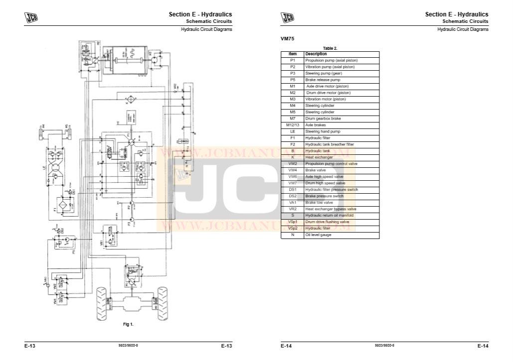 JCB VIBROMAX VM 46,75,115,132,146,166,200 RANGE TIER II