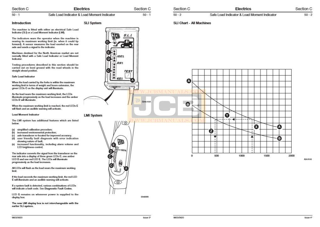JCB Loadall Series 520-50, 525-50, 525-50s Loadall Service