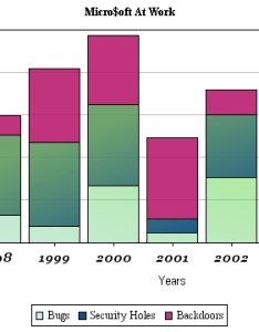 Making  stacked bar chart also scidavis discussion help  amp tips rh sourceforge