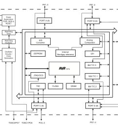 block diagram of 16 bit microcontroller schematic diagram database [ 1165 x 863 Pixel ]