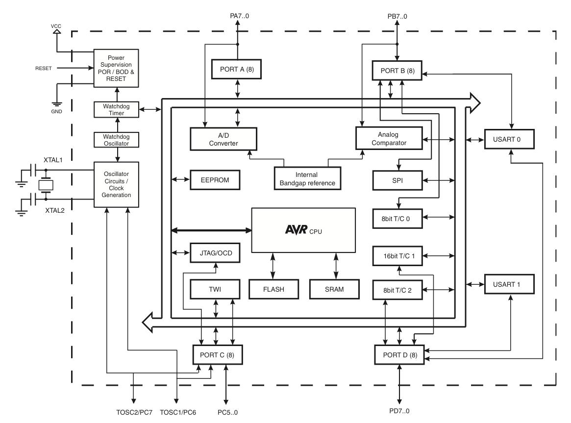 hight resolution of block diagram of 16 bit microcontroller schematic diagram database