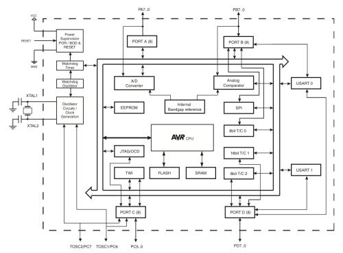 small resolution of block diagram of 16 bit microcontroller schematic diagram database