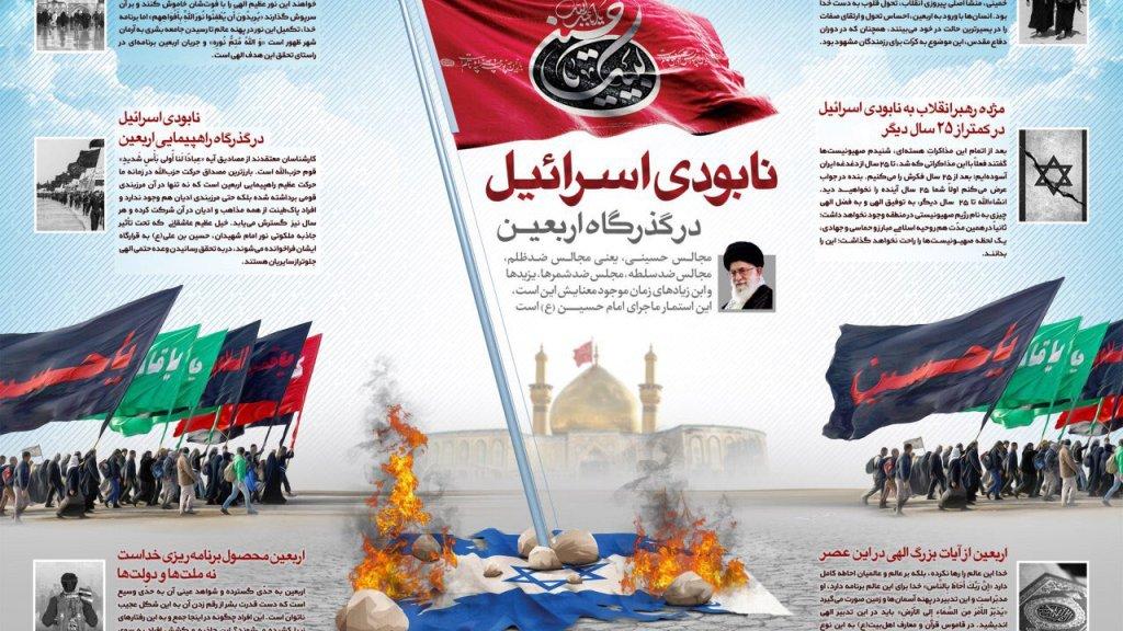 """כרזות נגד ישראל בחגיגות ה""""ארבעין"""" בעיראק"""
