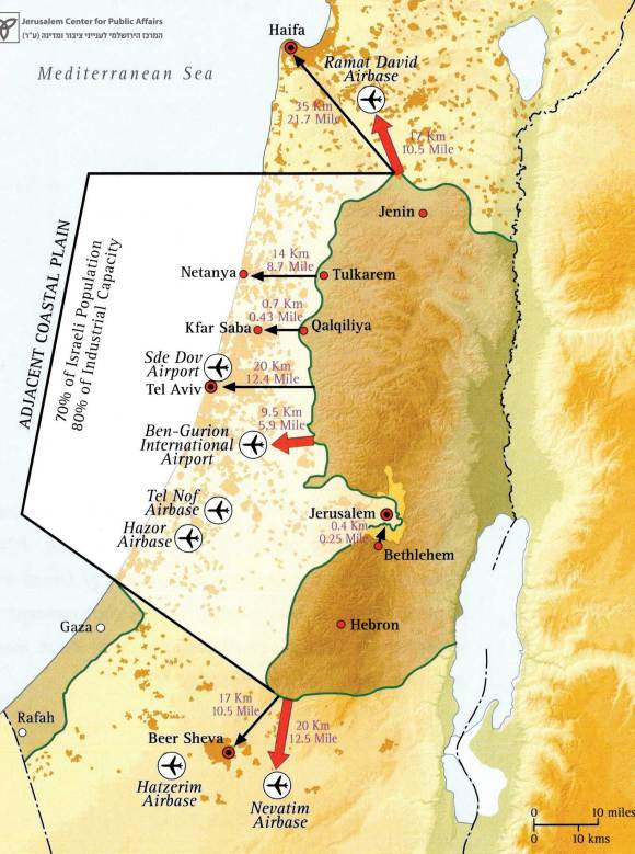 Israel's Strategic Vulnerability from the West Bank