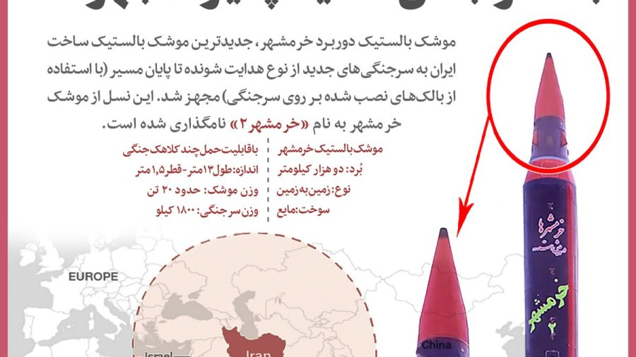 """Iran Presents Long-Range Cruise and Ballistic Missiles, Again Threatens to """"Erase Israel"""""""