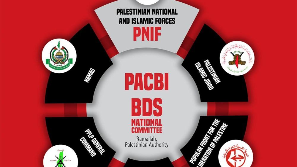 The Palestinian Academic & Cultural Boycott of Israel Deception: Unmasked