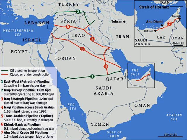 Middle East oil facilities vulnerable to Iranian attack