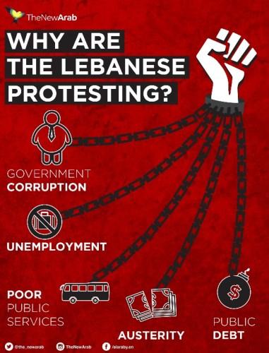 Lebanon poster
